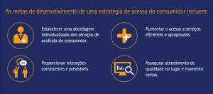Accenture - Tá.Na.Hora